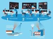 Veolia Water Technologies präsentiert die AQUAVISTA™ Plattform für digitale ...