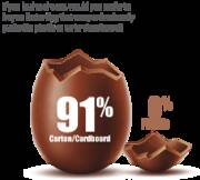 9 in 10 Brits prefer Easter eggs to be packaged in cartonboard