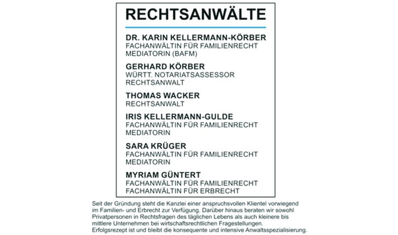 Logo von Kellermann-Körber