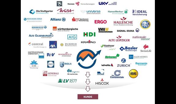 Logo von albfinanz GmbH