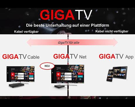 Kundenbild klein 7 Vodafone Kabel Deutschland Folker Artmann
