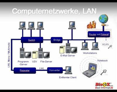 Kundenbild klein 5 Computer Bio-X GmbH