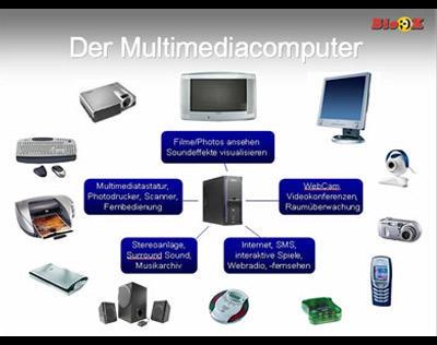 Kundenbild klein 3 Computer Bio-X GmbH