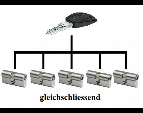 Kundenbild klein 2 Schlüsseldienst Leipzig - Seiler